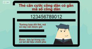 Thẻ căn cước công dân tiếng anh là gì?