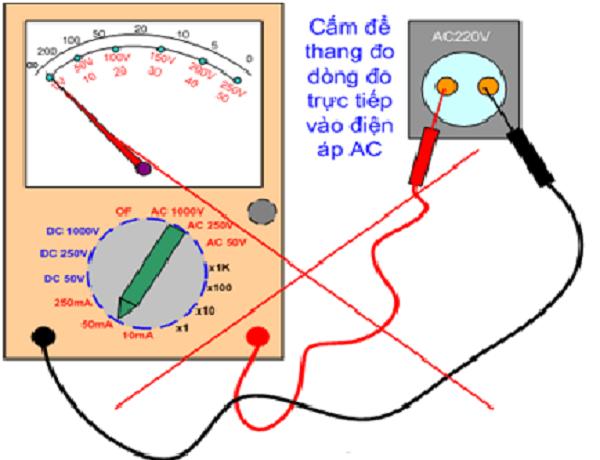 Cách dùng đồng hồ vạn năng để đo điện áp